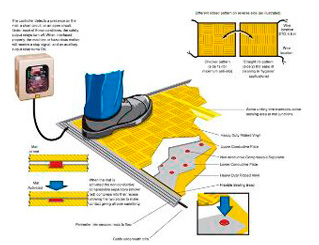 Alfombras De Seguridad Industrial Matguard
